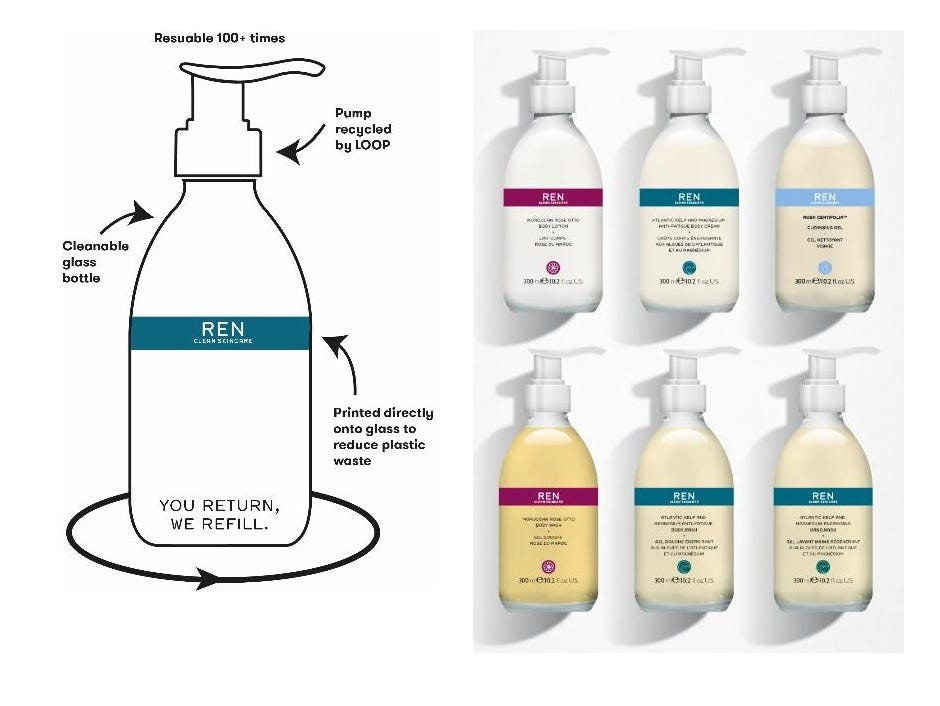 REN-Clean-Skincare-joins-TerraCycle